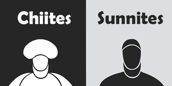 sunnites et chiites